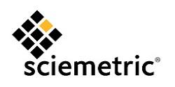 Sciemetric Instruments Inc.